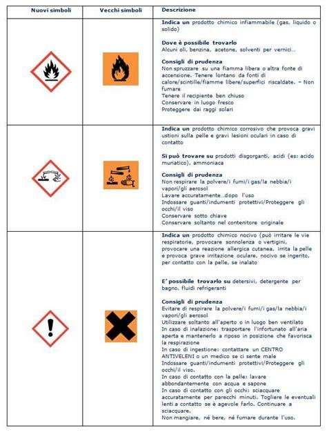 test sicurezza lavoro decalogo simboli di sicurezza gruppo maurizi