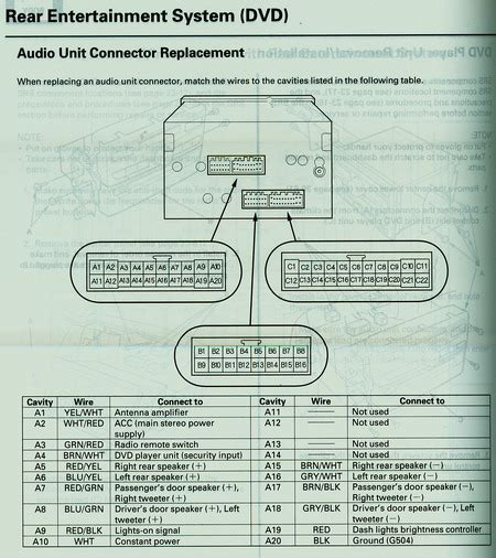 honda jazz stereo wiring diagram k