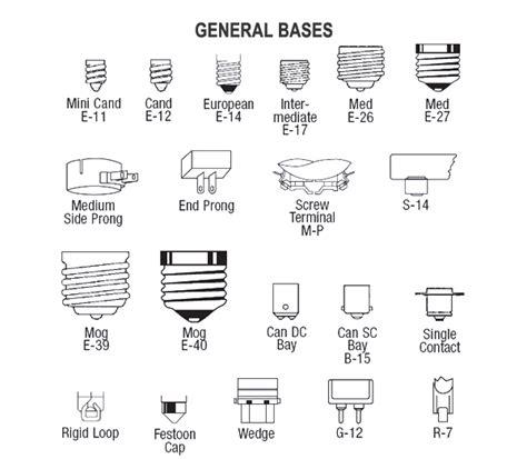types of bulb bases 28 images light bulb base types