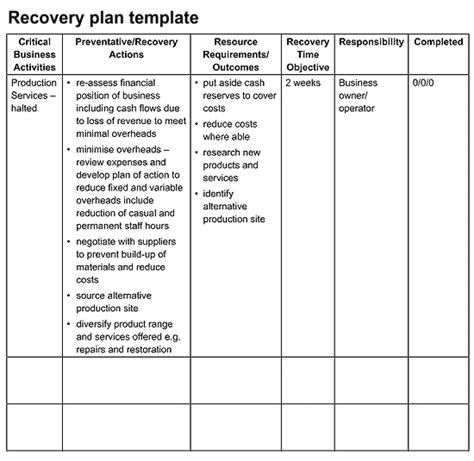business continuity plan template australia data recovery plan template prevention information