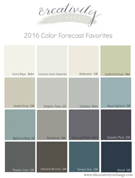 top interior paint colors 2016 favorite colors and recap from the 2016 color forecasts