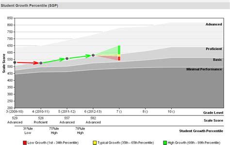 data sgp data sgp 28 images ura data early for optimism jma msc timeliness of rars data in tokyo