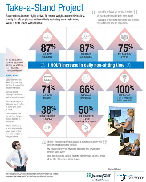 1000 Ideas About Standing Desk Benefits On Pinterest Health Benefits Of A Standing Desk