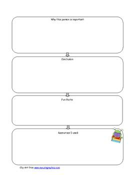biography graphic organizer grade 2 biography graphic organizer adapted version included by