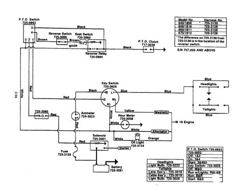 cub cadet diagram cub cadet tank wiring diagram wiring diagram