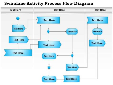 0814 Business Consulting Diagram Swimlane Activity Process Flow Diagram Powerpoint Slide Template Swimlane Diagram Powerpoint