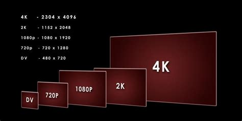 beli tv 4k sekarang untuk apa nextren