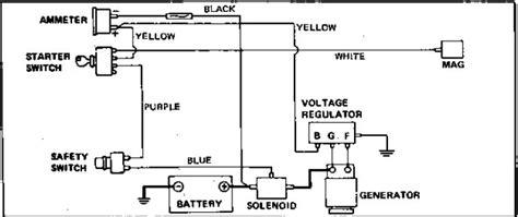 starter generator wiring diagram starter generator testing