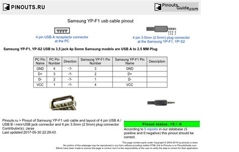 usb charger cable for samsung s5 wiring diagram micro usb