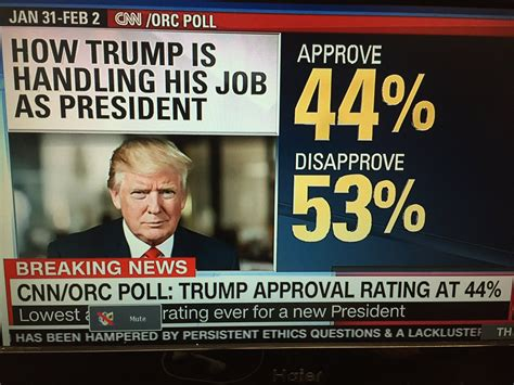 donald trump news today cnn donald trump has a 44 approval rating a record low for a