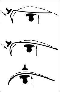 Ordre d'allumage d'un 8 cylindres | Ingénierie | Pinterest