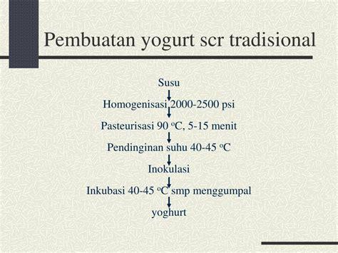 peran mikrobia  industri makanan fermentasi