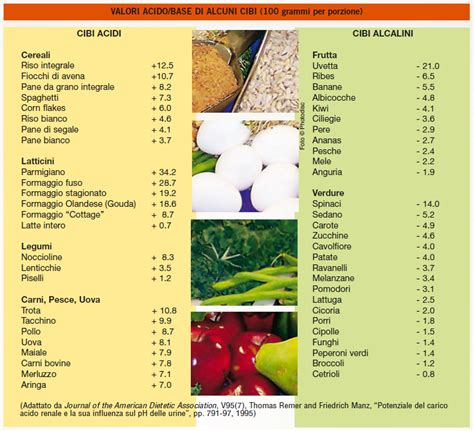percentuale di nichel negli alimenti come ridurre l ansia psicologo psicoanalista roma