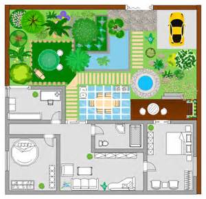Planning A Flower Garden Layout Garden Plan Exles And Templates
