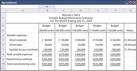budget performance report template 28 images excel