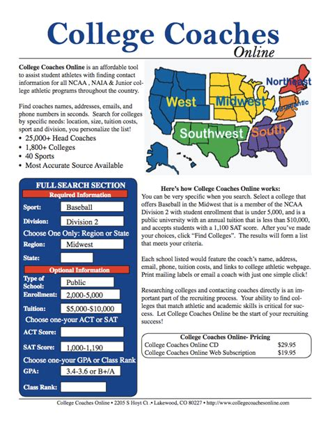 College Letter To Coaches Pro Active Recruiting