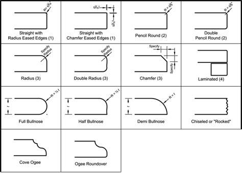 Edge Profiles For Countertops by Southwest Granite Rocks Choosing An Edge Profile For Your Granite Countertop