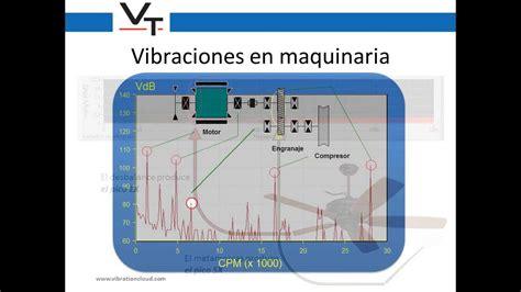 que es layout en mantenimiento introducci 243 n al an 225 lisis de vibraciones segunda parte