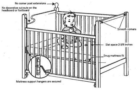 Baby Crib Building Plans Woodworking Build A Crib Plans Free Plans Pdf Free Bookshelf Plant Stand A Step By