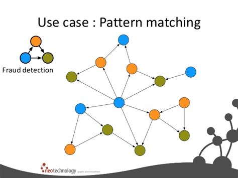 pattern matching neo4j new opportunities for connected data neo4j the graph