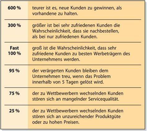 Werkstatt Definition by Total Quality Management Tqm Qz De