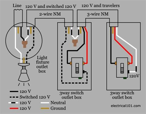 electrical three way switch wiring diagram wiring
