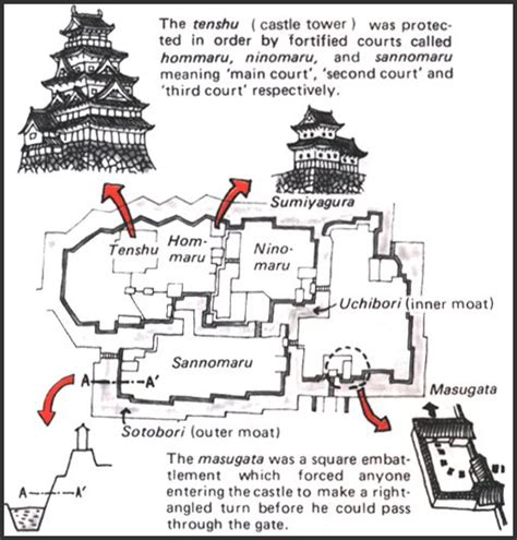 himeji castle floor plan castle layout japan pinterest asian fabric japanese