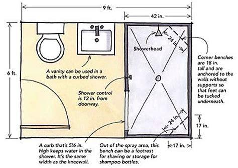 minimum dimensions walking shower bathroom showers