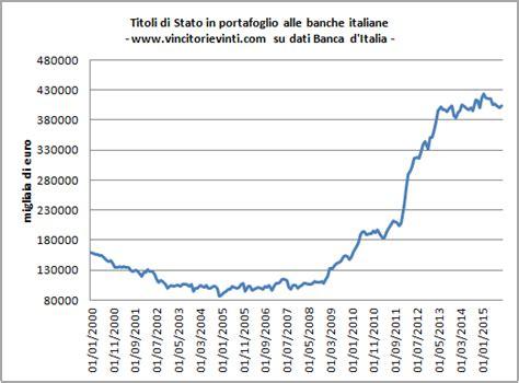banche inglesi in italia sollevazione titoli di stato banche italiane e appetiti