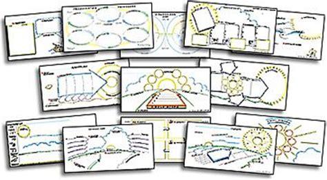 visual facilitation templates template visual facilitation templates