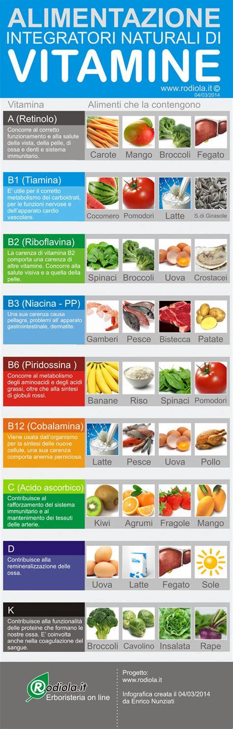 elenco alimenti con vitamina k vitamine contenute negli alimenti infografica rodiola it