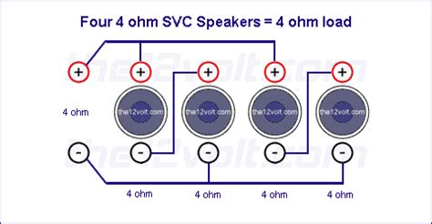 ohm load wiring diagram subwoofer wiring diagrams four 4 ohm single voice coil svc speakers