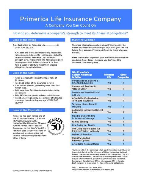 Kitchen Design Training primerica life fact sheet