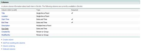 Ok Go To Calendar Al S Tech Tips Filter Calendar Events By Week Or Month