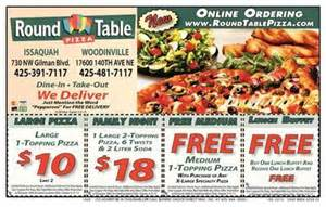 Table Buffet Coupon Table Pizza Coupons All You Can Eat Lunch Buffet
