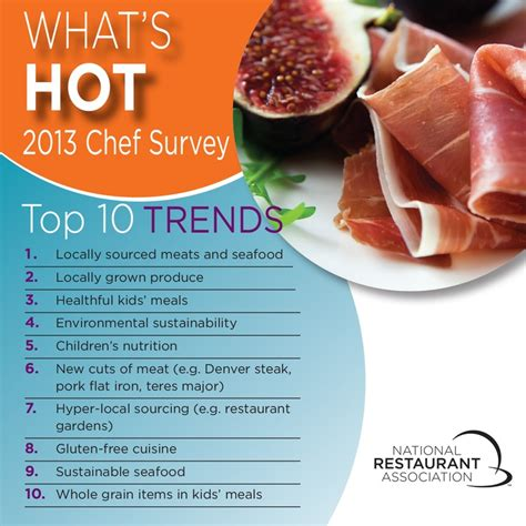 2007s Favorite Food Trend Is by 39 Best Images About Market Trends Infographics On
