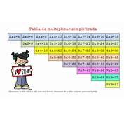 Tabla De Multiplicar Simplificada Editable  Orientaci&243n