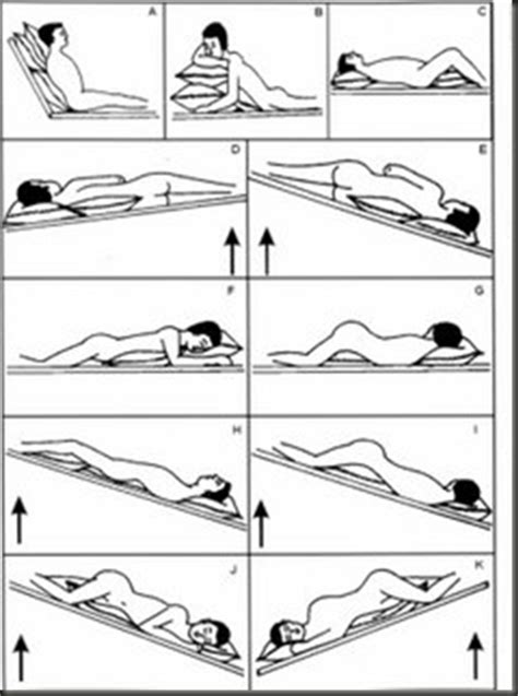 bed positions nursing articles postural drainage