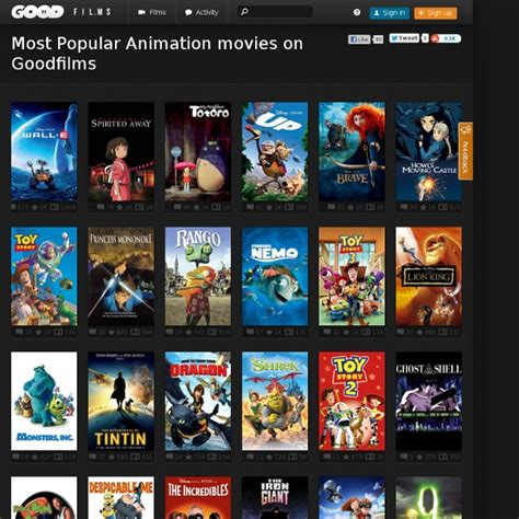 film anime popular most popular animation movies on goodfilms pearltrees