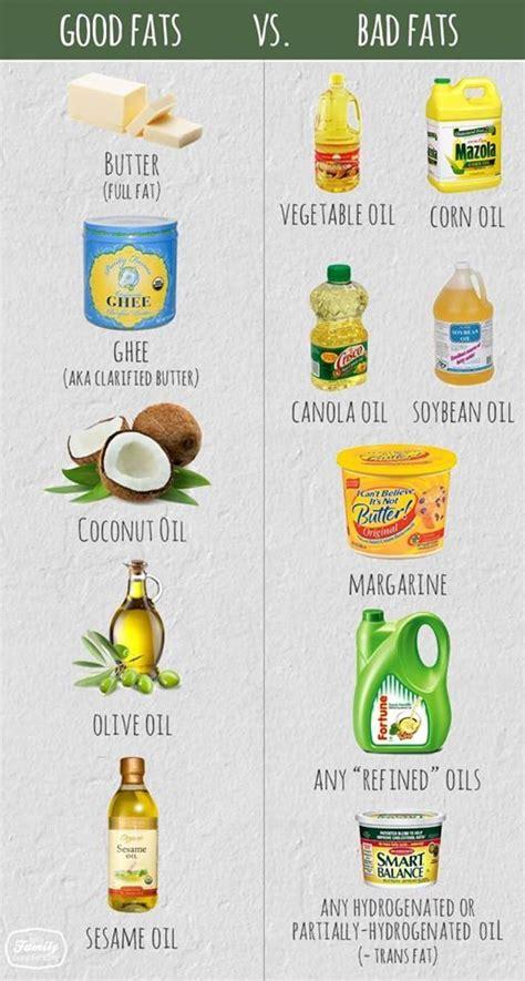 grassi insaturi alimenti grassi buoni saturi o insaturi