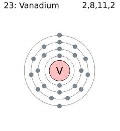 Vanadium Protons Neutrons And Electrons Caldersgr9science 23 Vanadium