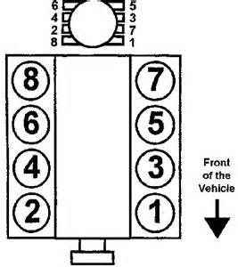 2000 cheverolet tahoe z71 car radio wire diagram need to