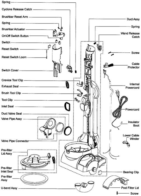 dc14 parts diagram dyson dc33 parts diagram www pixshark images