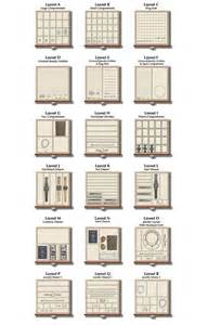 Drawer Inserts For Jewelry by 25 Best Ideas About Jewelry Drawer On Closet