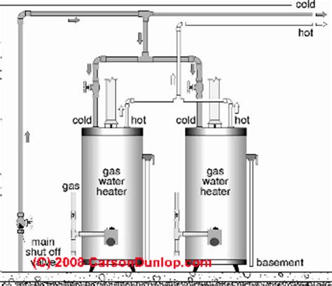 profiles on purpose service volume 1 ebook looking for a 2 tank water heater system schematic