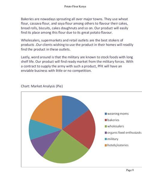 dissertation topics economics economics thesis topics in pakistan