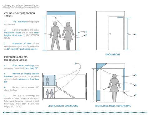 minimum ceiling height for bedroom wonderful minimum ceiling height for mezzanine