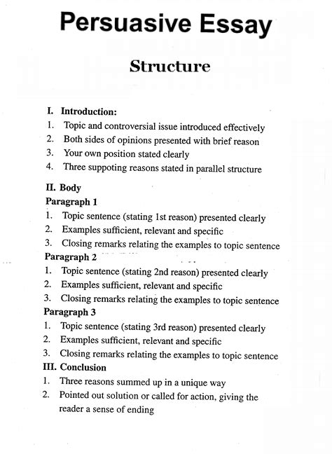 Teaching Essay Format by Beth Wilcox S Northern Learning Centre Persuasive Essay Format School