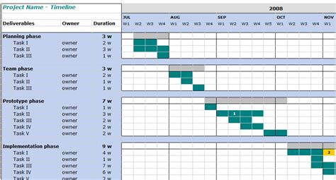 project management timeline template timeline project management images