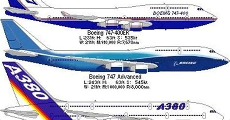 Rc Pesawat Airbus boeing 747 vs airbus a380 jets